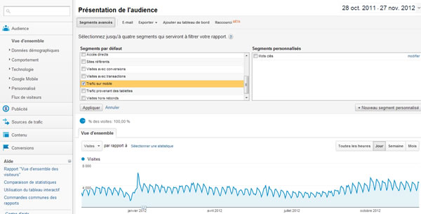 Segmentation du trafic mobile - Google Analytics