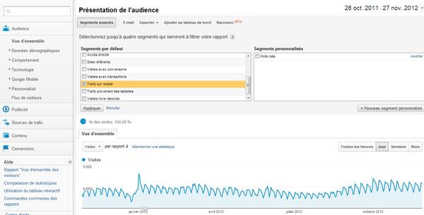 Segmentation du trafic mobile - Google Analytics