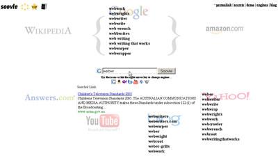 Trouver des mots cles en anglais grâce aux recherches suggérées de Soovle qui puisent ses informations sur Amazon, Yahoo!, Bing, Google, Wikipédia, Answers.com et Youtube