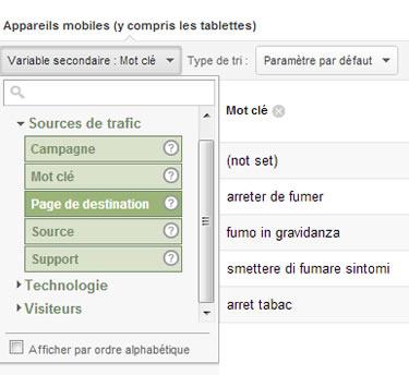 Sélection du trafic mobile par landing page