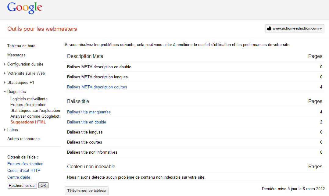 Détecter la duplication title et meta description par les Google webmaster Tools