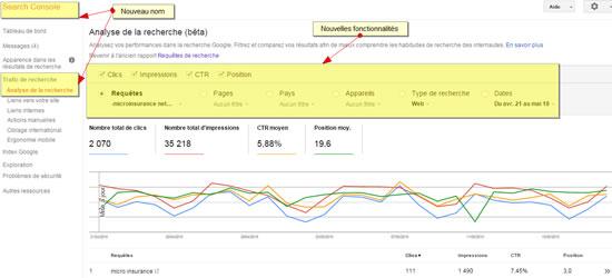 Search Console de Google, anciennement Outils pour les webmasters
