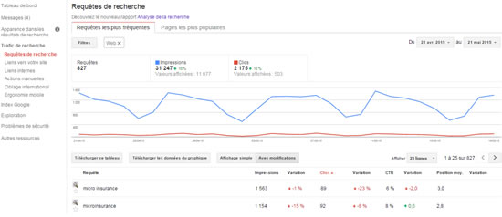 Google Webmasters Tools, ancienne version