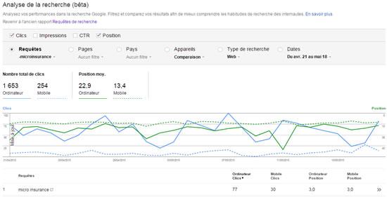 Search Console filtres sur requêtes et comparaison appareils