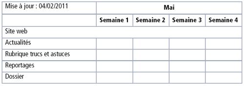 Exemple d'un calendrier éditorial