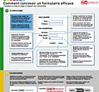 Ergonomie des formulaires Web poster