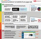 Lisibilité web poster
