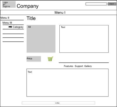 Zoning illustrant l'organisation de la page d'arrivée