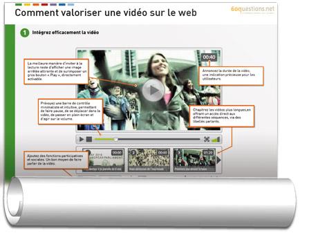 Poster bonnes pratiques vidéo en ligne
