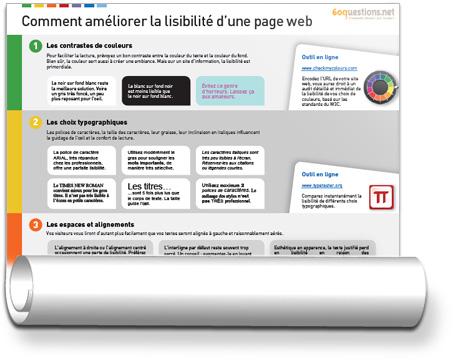 """Poster """"Améliorez la lisibilité de vos pages web"""""""