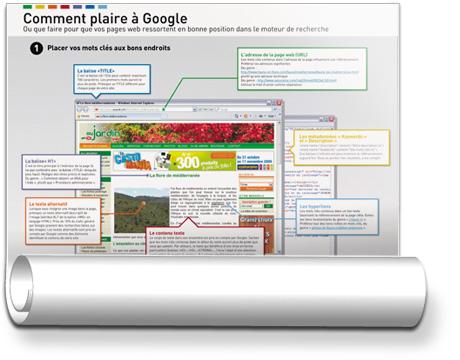 Poster référencement seo écrire pour Google