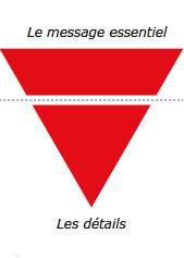 Pyramide inversée - Technique utilisée pour présenter l'essentiel de l'information en premier