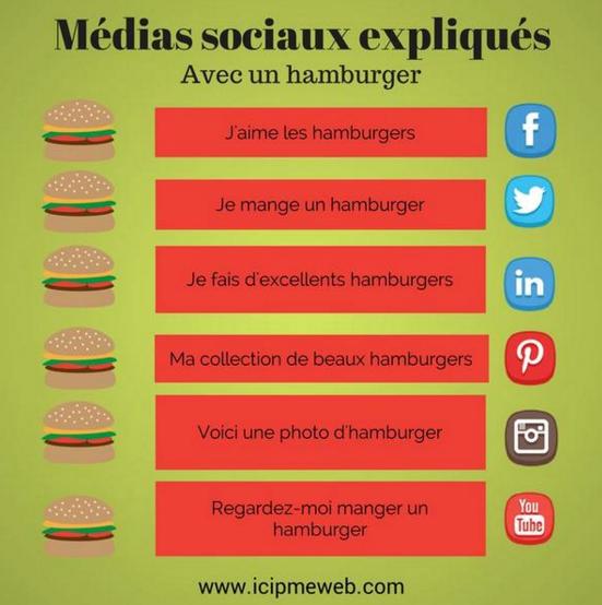 social-media-explained-04