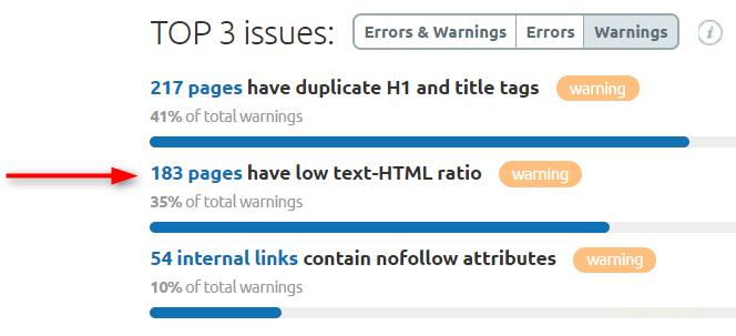 Le ratio texte/HTML est insuffisant, ce qui génère du contenu dupliqué