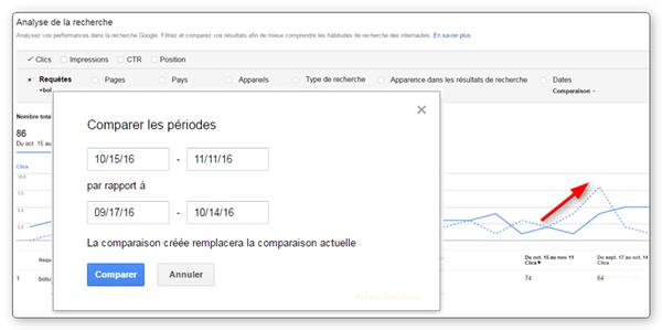 Identifier un pic de trafic lié à une Position #0 dans Google Search Console