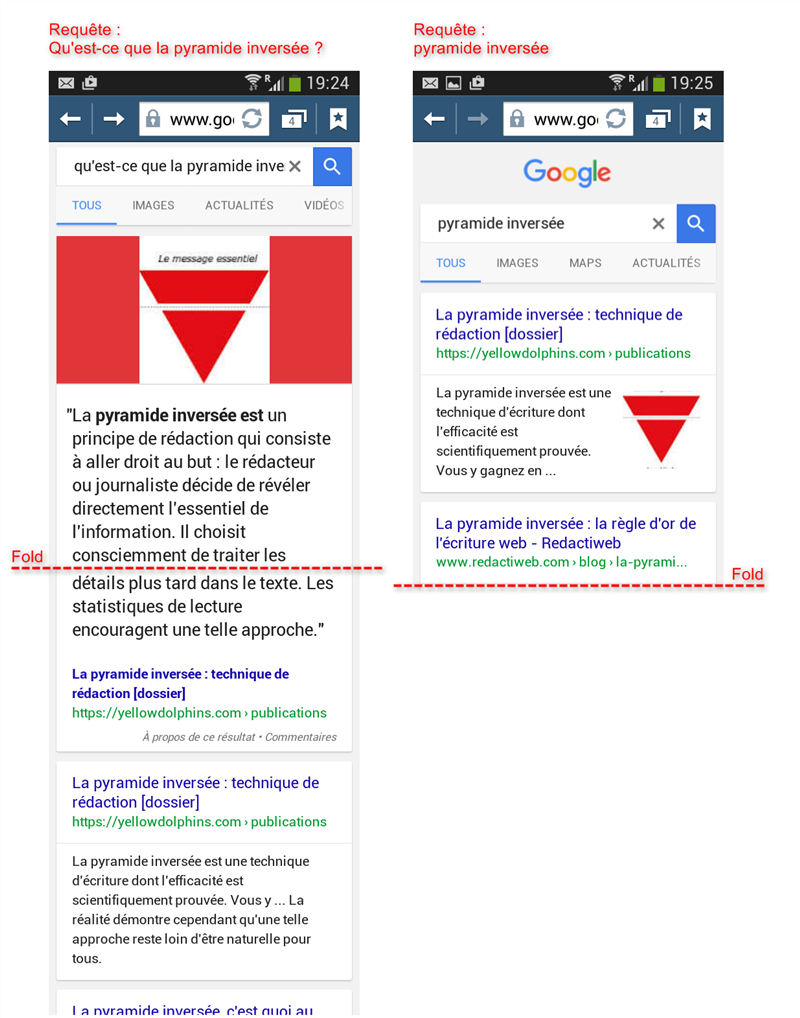 Affichage du featured snippet en position #0 sur mobile