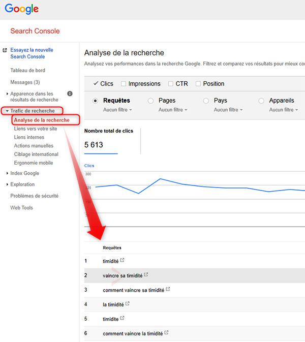 Google Search Console - Comment fonctionne l'analyse de la recherche